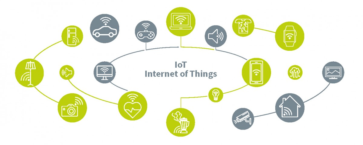 What is the Internet of Things? IoT