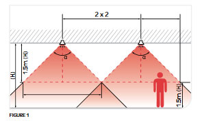 Ceiling-Mounted Loudspeakers - sound coverage in room calculations example